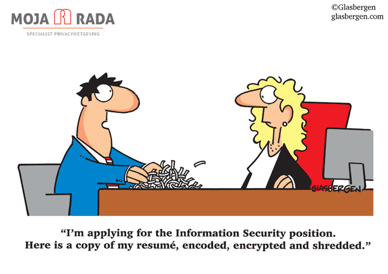 Externe Functionaris voor de gegevensbescherming | FG as-a-service | haal expertise in huis